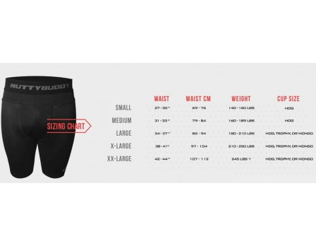 Nuttybuddy Lock Core Compression Shorts Cups Supporters Ump Attire Com